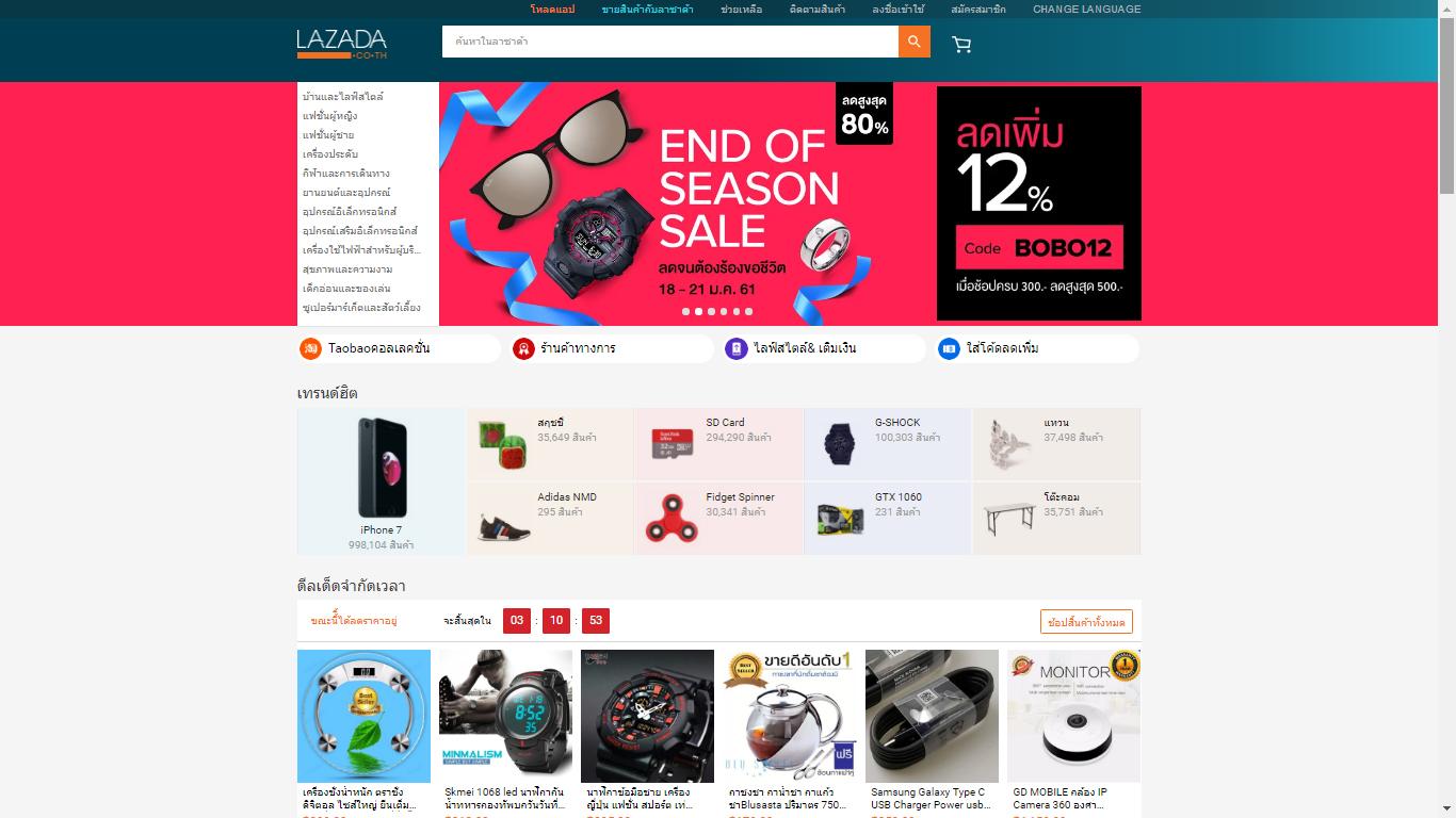 Lazada ShopBack