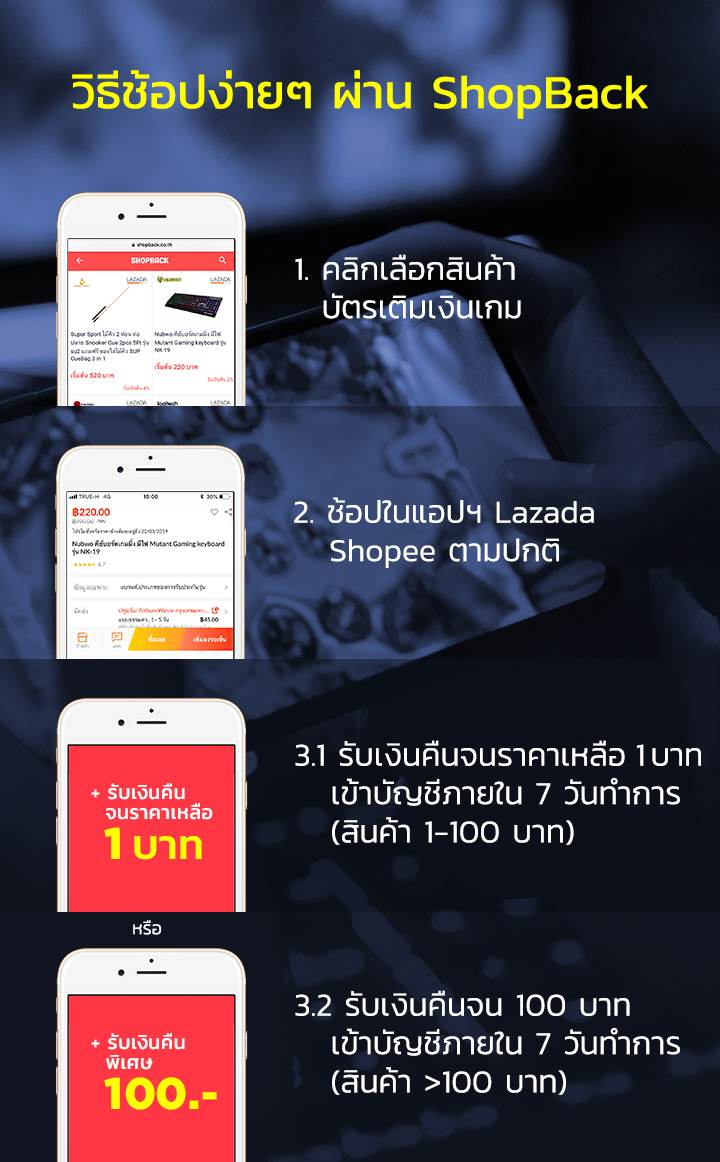 How to ShopBack