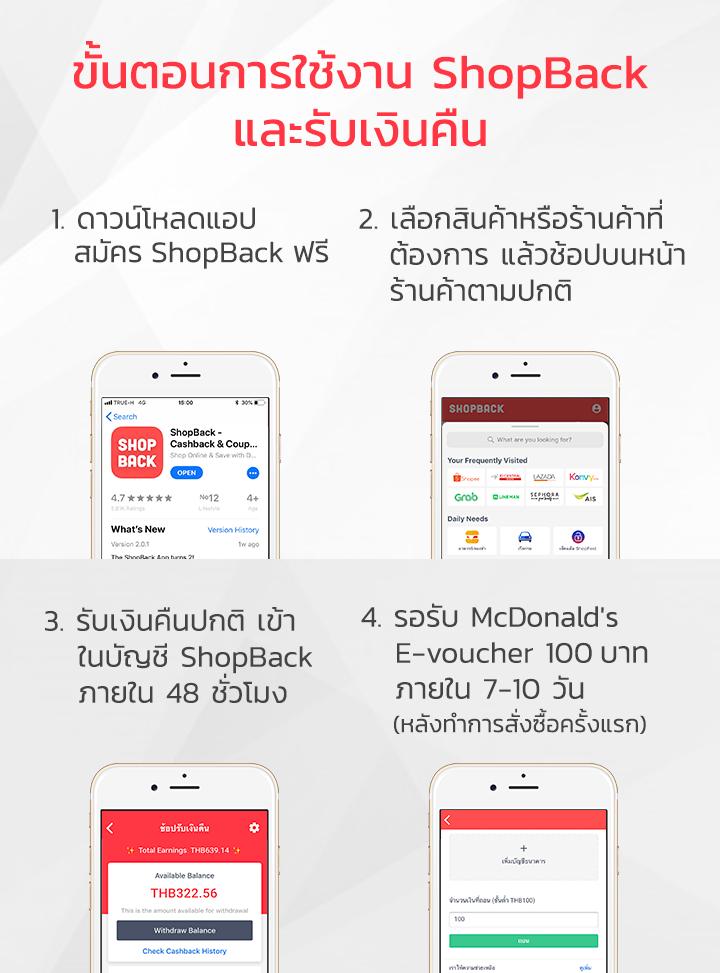 วิธีใช้ ShopBack ง่ายๆ